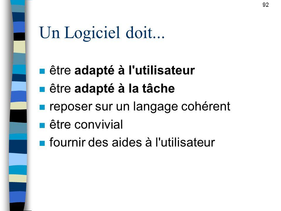92 Un Logiciel doit... n être adapté à l'utilisateur n être adapté à la tâche n reposer sur un langage cohérent n être convivial n fournir des aides à
