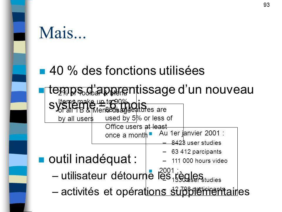 93 n temps dapprentissage dun nouveau système = 6 mois n outil inadéquat : –utilisateur détourne les règles –activités et opérations supplémentaires M