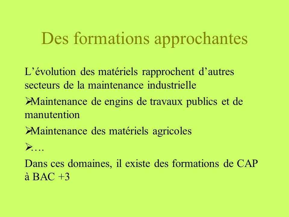 Des formations approchantes Lévolution des matériels rapprochent dautres secteurs de la maintenance industrielle Maintenance de engins de travaux publics et de manutention Maintenance des matériels agricoles ….