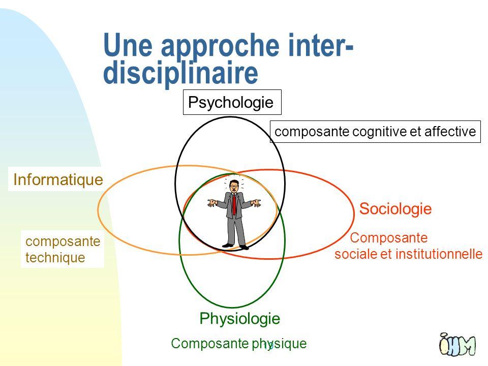 19 Une approche inter- disciplinaire Psychologie Sociologie Physiologie Informatique Composante sociale et institutionnelle Composante physique composante technique composante cognitive et affective