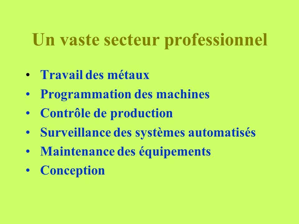 Un vaste secteur professionnel Travail des métaux Programmation des machines Contrôle de production Surveillance des systèmes automatisés Maintenance