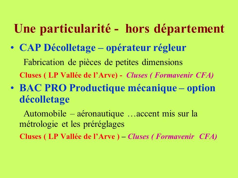 Une particularité - hors département CAP Décolletage – opérateur régleur Fabrication de pièces de petites dimensions Cluses ( LP Vallée de lArve) - Cl
