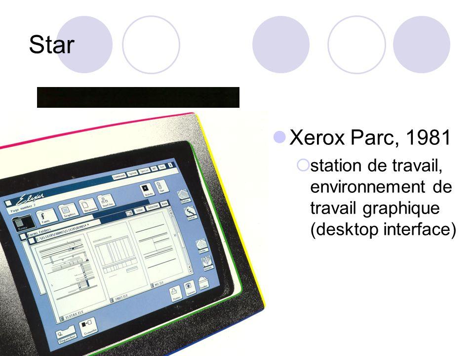 Star Xerox Parc, 1981 station de travail, environnement de travail graphique (desktop interface)