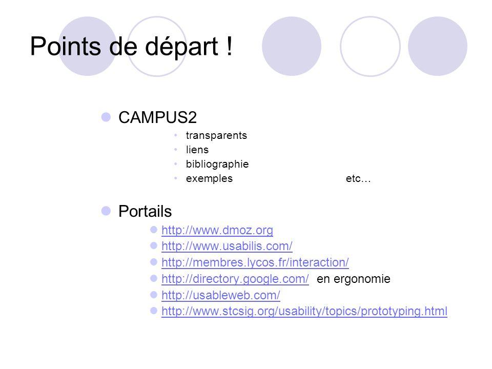 Points de départ ! CAMPUS2 transparents liens bibliographie exemplesetc… Portails http://www.dmoz.org http://www.usabilis.com/ http://membres.lycos.fr