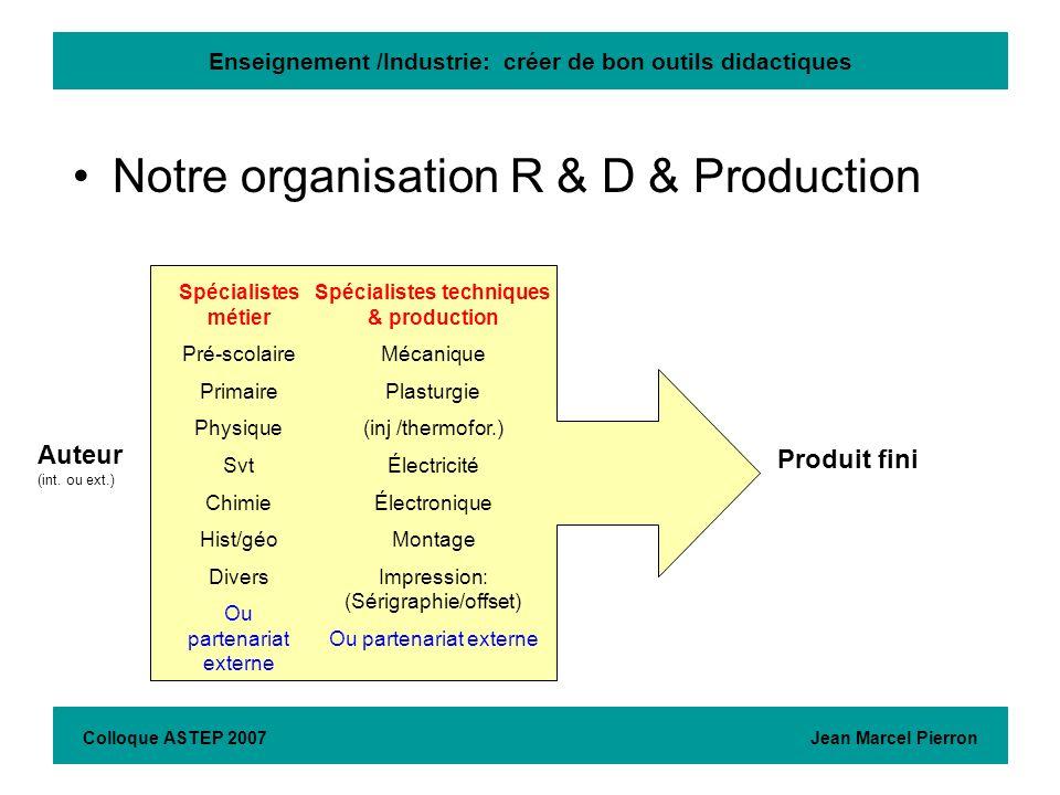 Enseignement /Industrie: créer de bon outils didactiques Notre organisation R & D & Production Colloque ASTEP 2007 Jean Marcel Pierron Auteur (int. ou