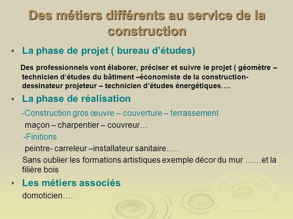 Des métiers différents au service de la construction La phase de projet ( bureau détudes) Des professionnels vont élaborer, préciser et suivre le proj