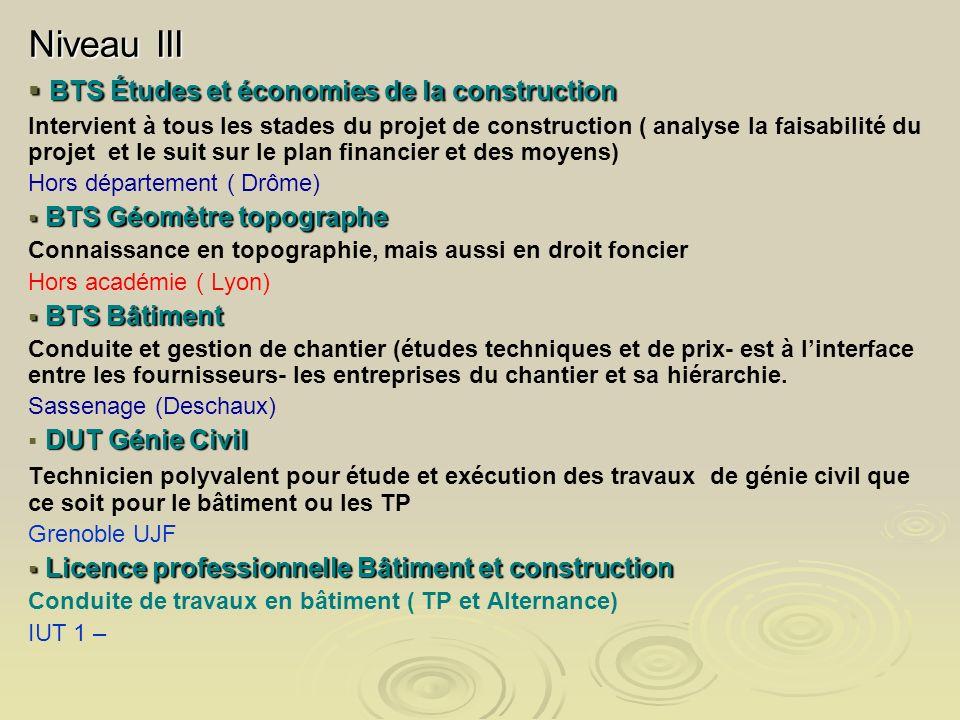 Niveau III BTS Études et économies de la construction BTS Études et économies de la construction Intervient à tous les stades du projet de constructio