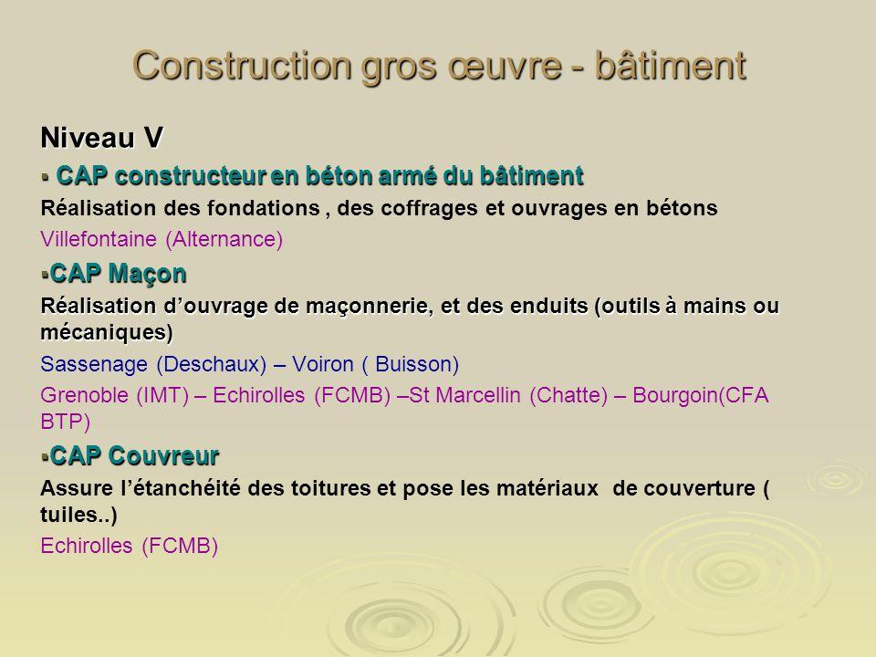 Construction gros œuvre - bâtiment Niveau V CAP constructeur en béton armé du bâtiment CAP constructeur en béton armé du bâtiment Réalisation des fond