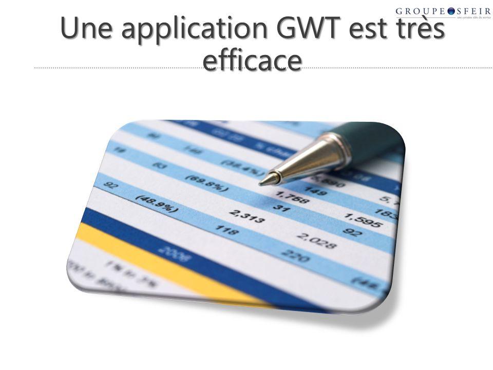 Une application GWT est très efficace