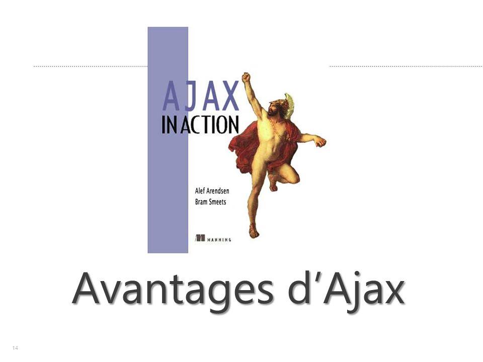 14 Avantages dAjax