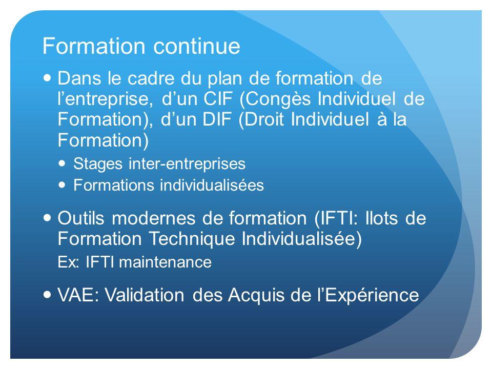 Formation continue Dans le cadre du plan de formation de lentreprise, dun CIF (Congès Individuel de Formation), dun DIF (Droit Individuel à la Formati
