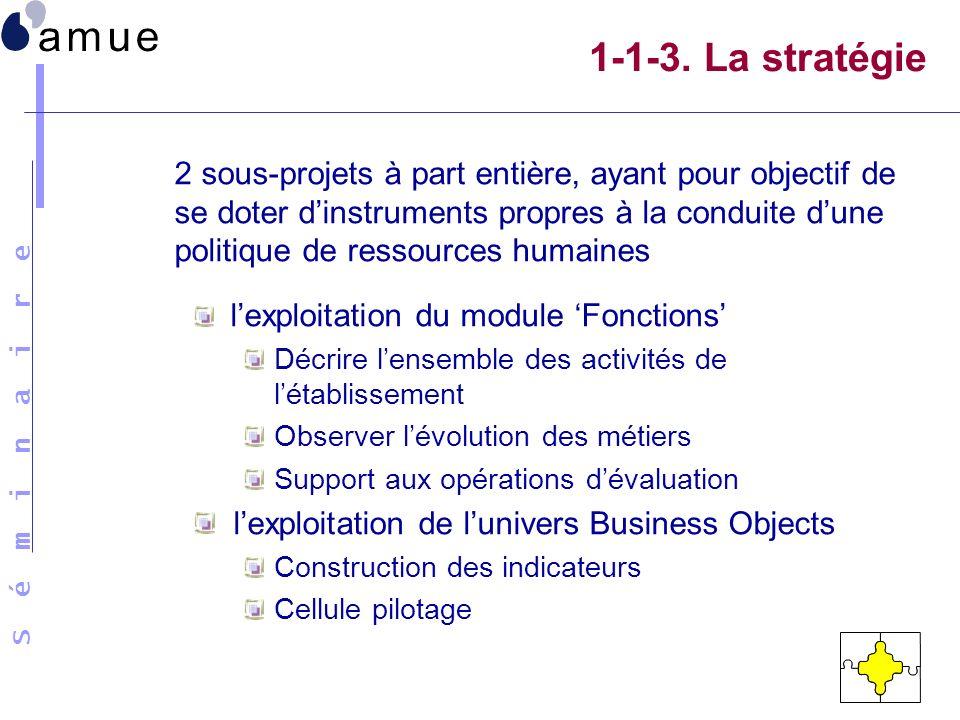S é m i n a i r e 1-1-3. La stratégie 2 sous-projets à part entière, ayant pour objectif de se doter dinstruments propres à la conduite dune politique