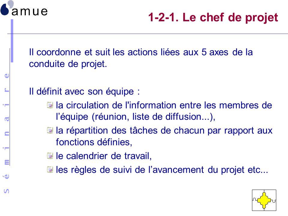 S é m i n a i r e 1-2-1. Le chef de projet Il coordonne et suit les actions liées aux 5 axes de la conduite de projet. Il définit avec son équipe : la