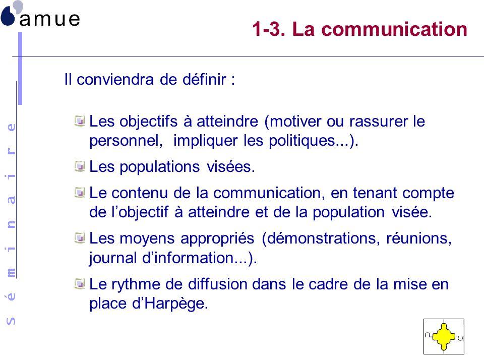 S é m i n a i r e 1-3. La communication Il conviendra de définir : Les objectifs à atteindre (motiver ou rassurer le personnel, impliquer les politiqu