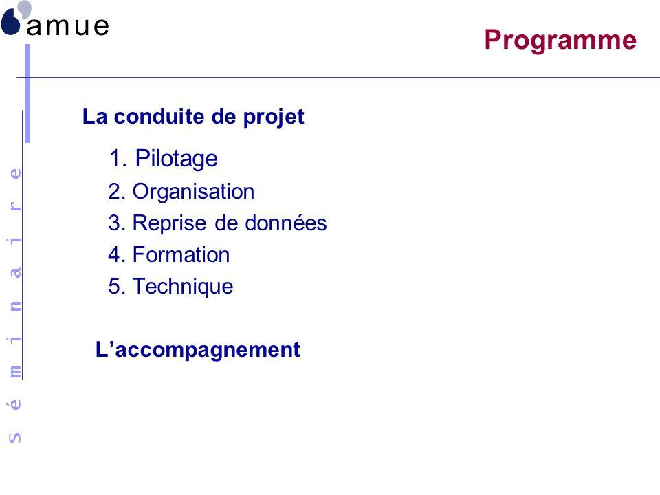 S é m i n a i r e Programme La conduite de projet 1. Pilotage 2. Organisation 3. Reprise de données 4. Formation 5. Technique Laccompagnement