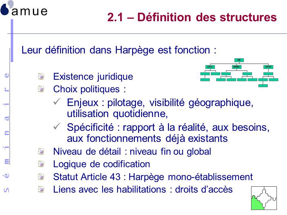 S é m i n a i r e 2.1 – Définition des structures Leur définition dans Harpège est fonction : Existence juridique Choix politiques : Enjeux : pilotage