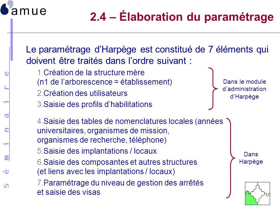S é m i n a i r e 2.4 – Élaboration du paramétrage Le paramétrage dHarpège est constitué de 7 éléments qui doivent être traités dans lordre suivant :