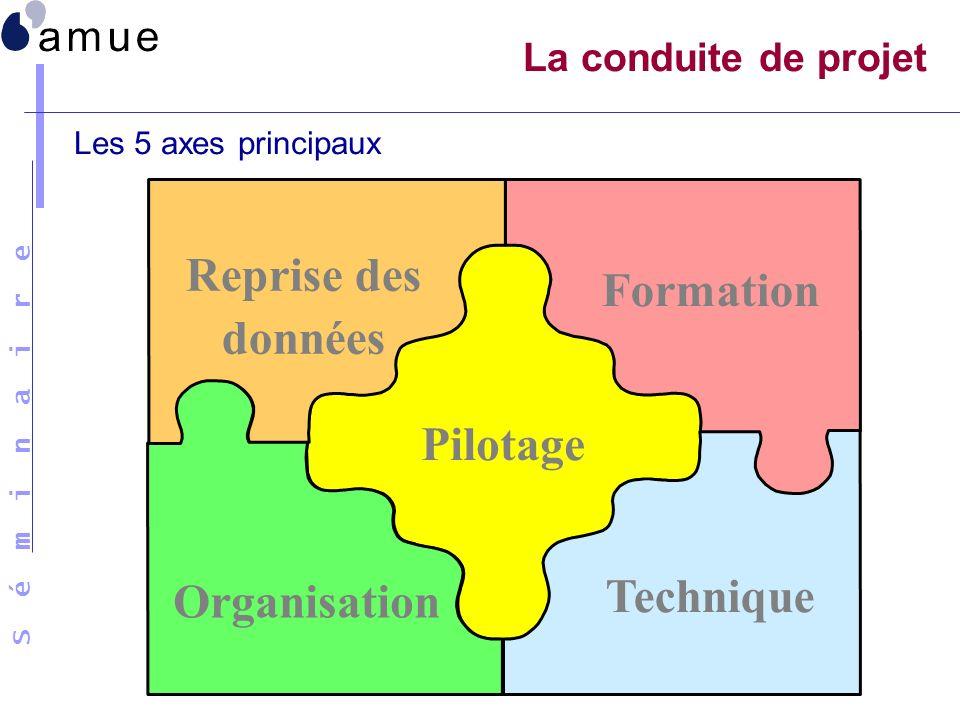 S é m i n a i r e La conduite de projet Organisation Formation Pilotage Technique Reprise des données Les 5 axes principaux