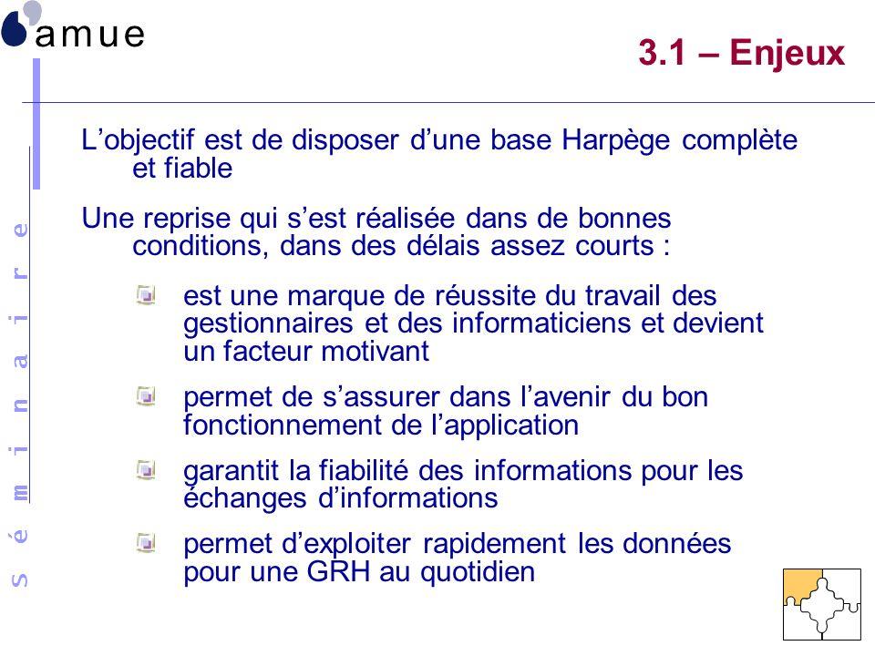 S é m i n a i r e Lobjectif est de disposer dune base Harpège complète et fiable Une reprise qui sest réalisée dans de bonnes conditions, dans des dél