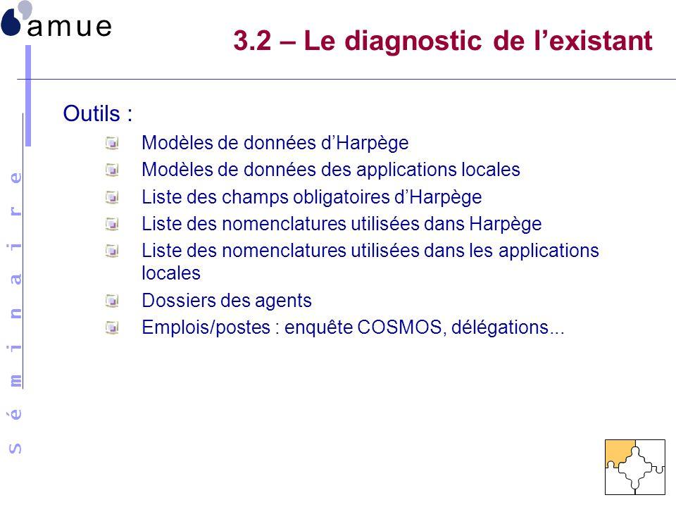 S é m i n a i r e Outils : Modèles de données dHarpège Modèles de données des applications locales Liste des champs obligatoires dHarpège Liste des no