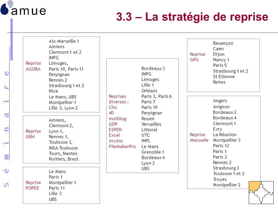 S é m i n a i r e Besançon Caen RepriseDijon GPUNancy 1 Paris 5 Strasbourg 1 et 2 St Etienne Reims Amiens, Clermont 2, RepriseLyon 1, GRHRennes 1, Tou
