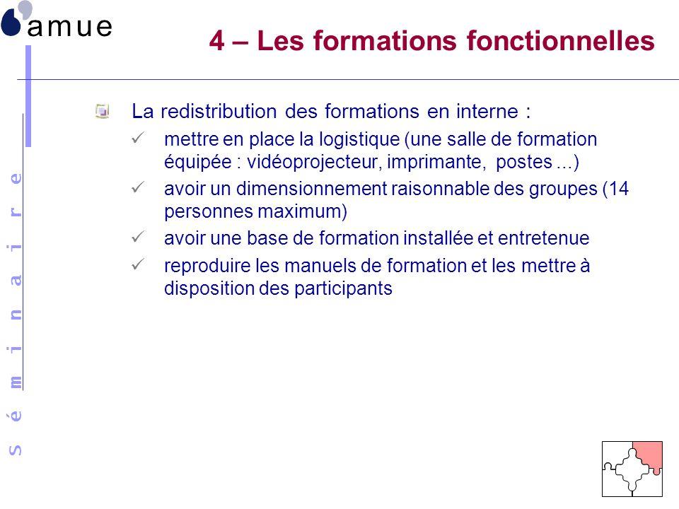 S é m i n a i r e La redistribution des formations en interne : mettre en place la logistique (une salle de formation équipée : vidéoprojecteur, impri