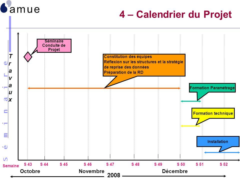 S é m i n a i r e 4 – Calendrier du Projet Octobre TravauxTravaux 2008 S 43 Semaine Séminaire Conduite de Projet Constitution des équipes Réflexion su