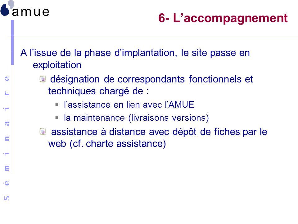 S é m i n a i r e 6- Laccompagnement A lissue de la phase dimplantation, le site passe en exploitation désignation de correspondants fonctionnels et t