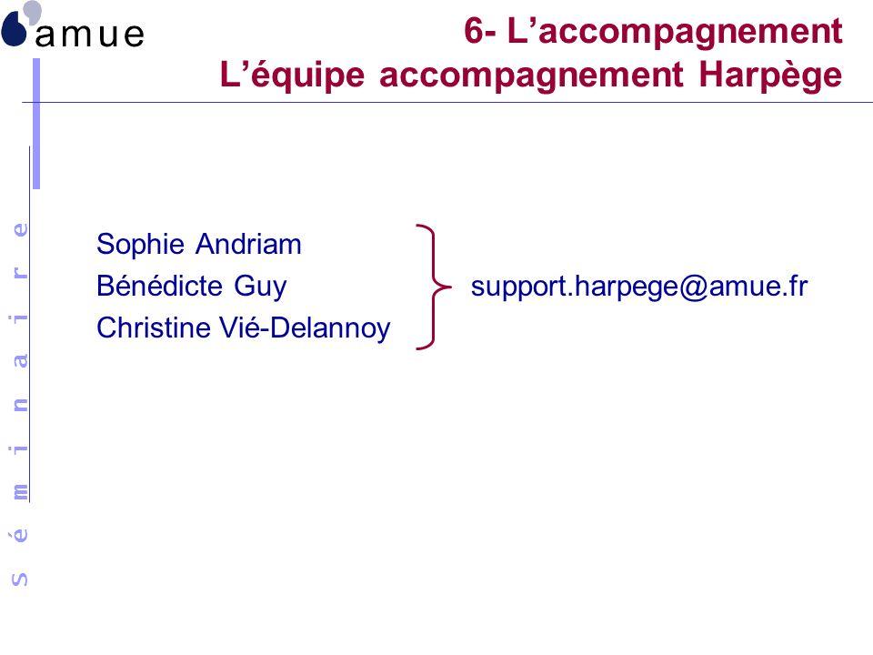 S é m i n a i r e 6- Laccompagnement Léquipe accompagnement Harpège Sophie Andriam Bénédicte Guysupport.harpege@amue.fr Christine Vié-Delannoy