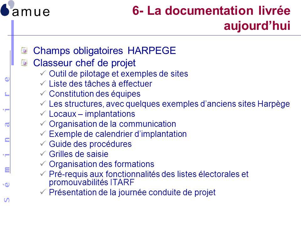 S é m i n a i r e 6- La documentation livrée aujourdhui Champs obligatoires HARPEGE Classeur chef de projet Outil de pilotage et exemples de sites Lis