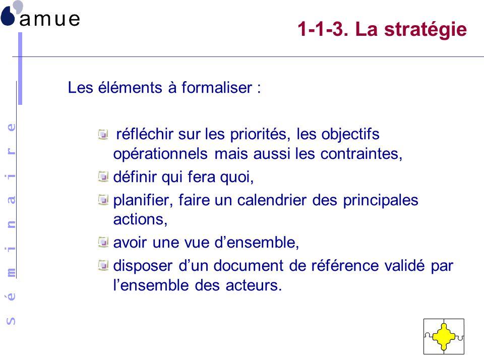 S é m i n a i r e 1-1-3. La stratégie Les éléments à formaliser : réfléchir sur les priorités, les objectifs opérationnels mais aussi les contraintes,