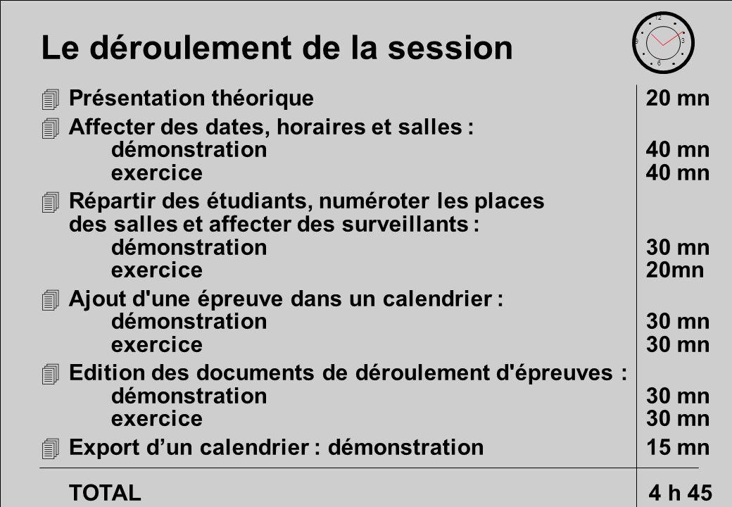 Le déroulement de la session 4Présentation théorique20 mn 4Affecter des dates, horaires et salles : démonstration40 mn exercice40 mn 4Répartir des étu