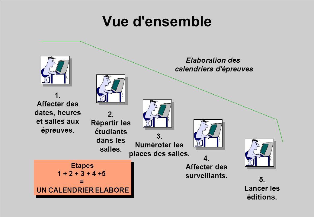 Identification des incompatibilités Epreuve de Maths Epreuve de Physique 2 étudiantes communes aux 2 épreuves Tableau d incompatibilités généré Incompatibilité entre les deux épreuves .