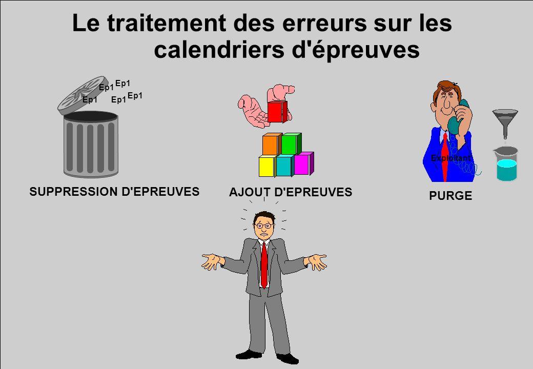 Le traitement des erreurs sur les calendriers d'épreuves AJOUT D'EPREUVES PURGE SUPPRESSION D'EPREUVES Ep1 Exploitant