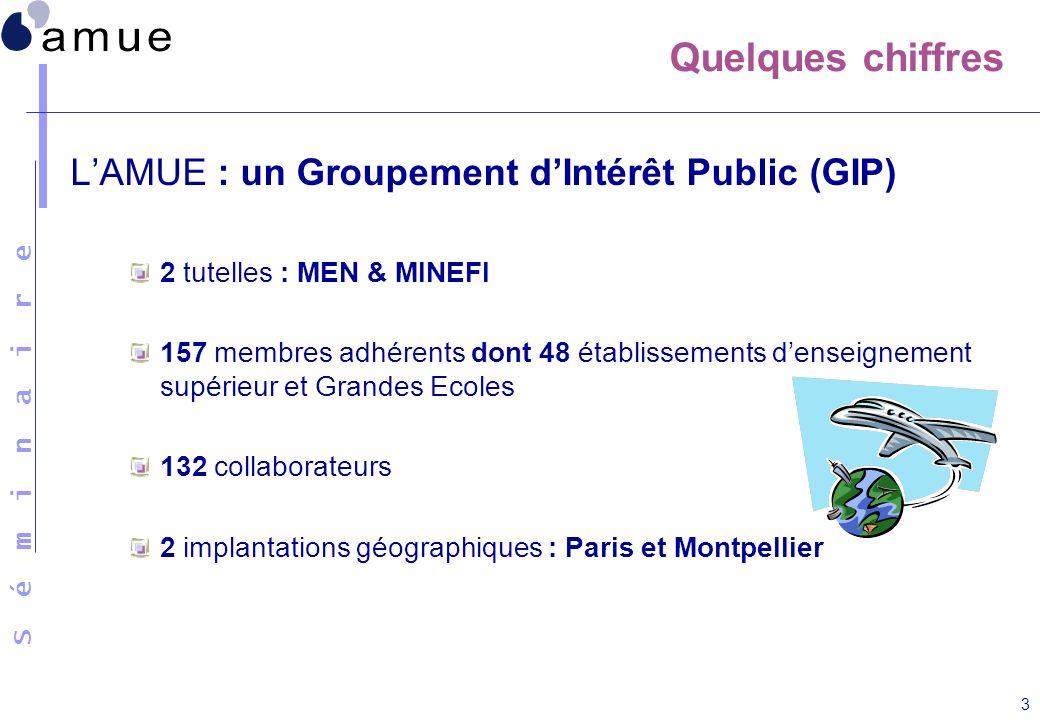 S é m i n a i r e 3 Quelques chiffres LAMUE : un Groupement dIntérêt Public (GIP) 2 tutelles : MEN & MINEFI 157 membres adhérents dont 48 établissemen