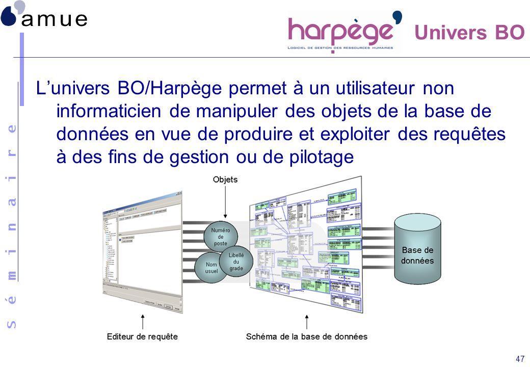 S é m i n a i r e 47 Univers BO Lunivers BO/Harpège permet à un utilisateur non informaticien de manipuler des objets de la base de données en vue
