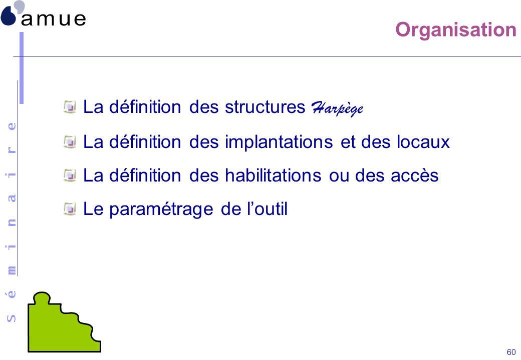 S é m i n a i r e 60 Organisation La définition des structures Harpège La définition des implantations et des locaux La définition des habilitations o