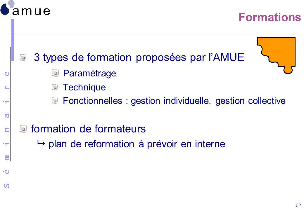 S é m i n a i r e 62 Formations 3 types de formation proposées par lAMUE Paramétrage Technique Fonctionnelles : gestion individuelle, gestion collecti