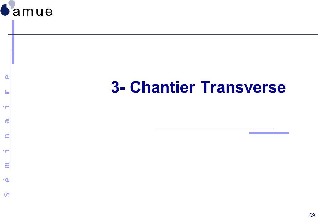 S é m i n a i r e 69 3- Chantier Transverse