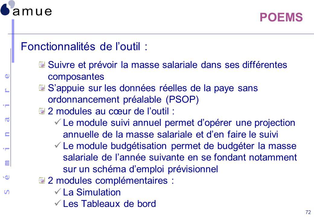 S é m i n a i r e 72 POEMS Fonctionnalités de loutil : Suivre et prévoir la masse salariale dans ses différentes composantes Sappuie sur les données r