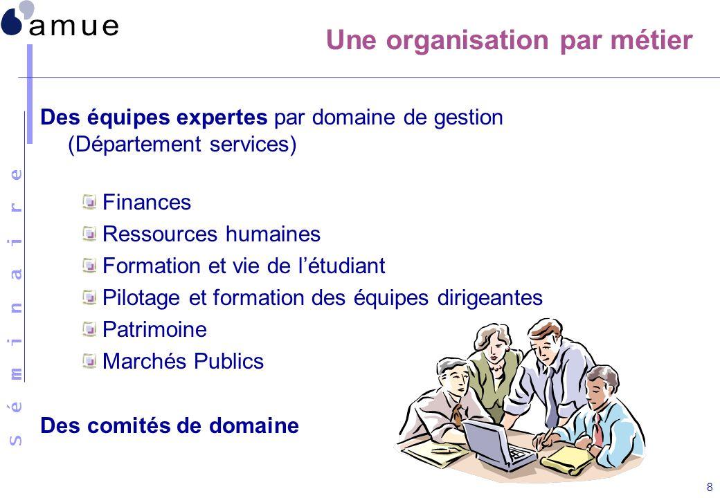 S é m i n a i r e 8 Une organisation par métier Des équipes expertes par domaine de gestion (Département services) Finances Ressources humaines Format