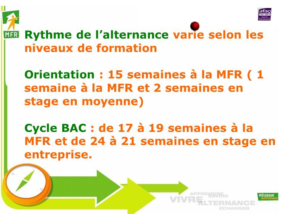 Rythme de lalternance varie selon les niveaux de formation Orientation : 15 semaines à la MFR ( 1 semaine à la MFR et 2 semaines en stage en moyenne)