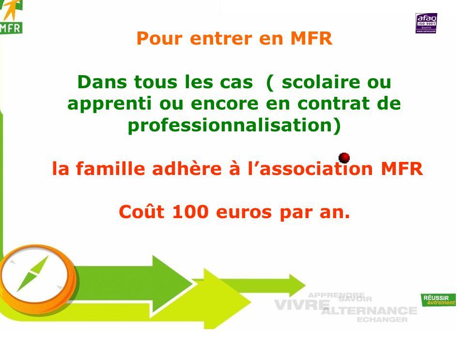 Pour entrer en MFR Dans tous les cas ( scolaire ou apprenti ou encore en contrat de professionnalisation) la famille adhère à lassociation MFR Coût 10