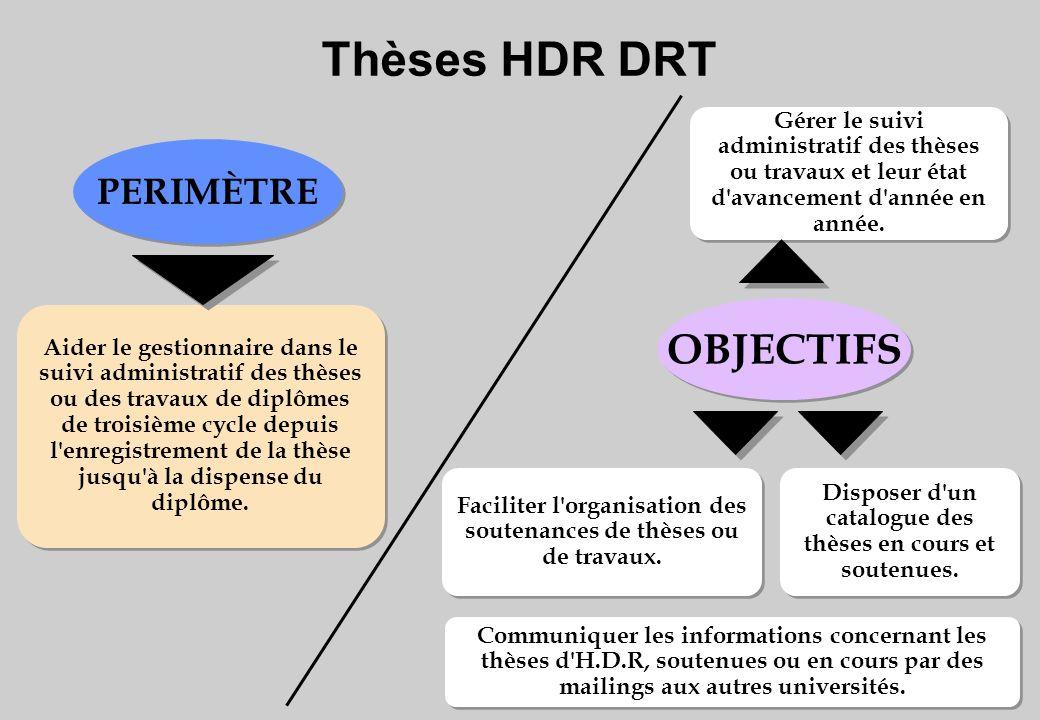 Gérer le suivi administratif des thèses ou travaux et leur état d avancement d année en année.
