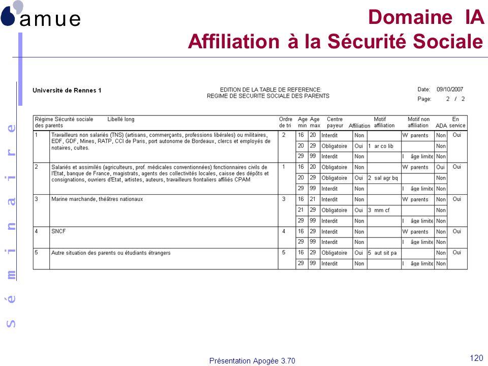 S é m i n a i r e Présentation Apogée 3.70 120 Domaine IA Affiliation à la Sécurité Sociale