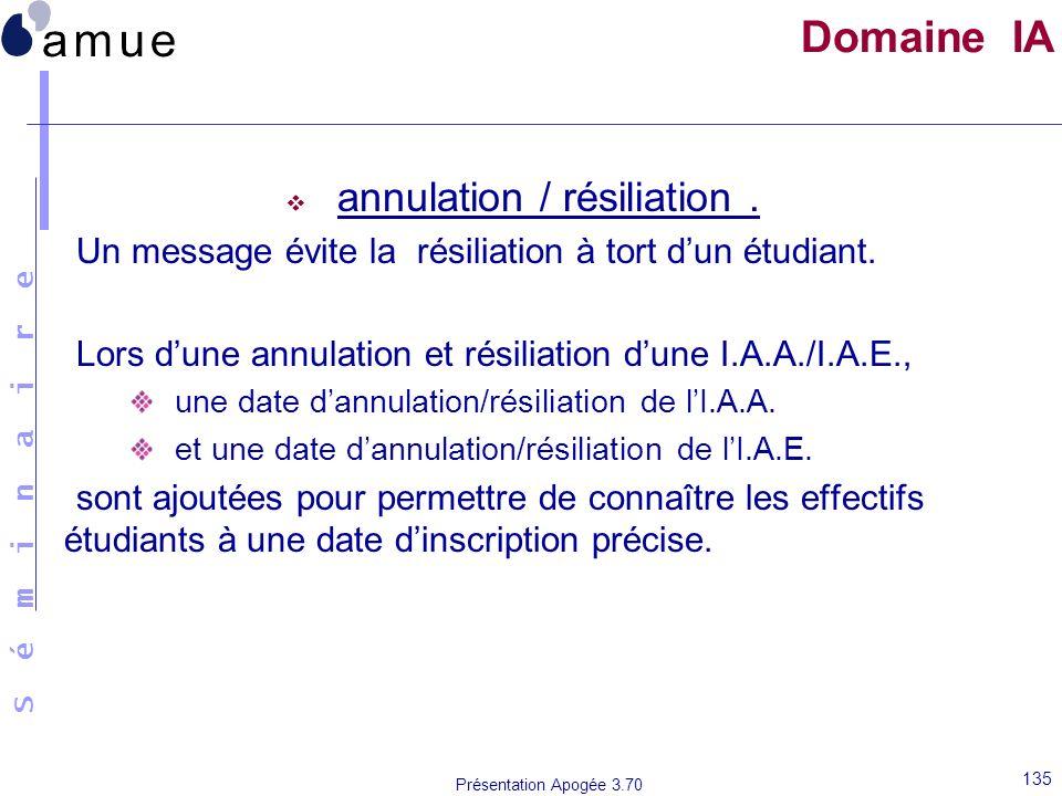 S é m i n a i r e Présentation Apogée 3.70 135 Domaine IA annulation / résiliation. Un message évite la résiliation à tort dun étudiant. Lors dune ann