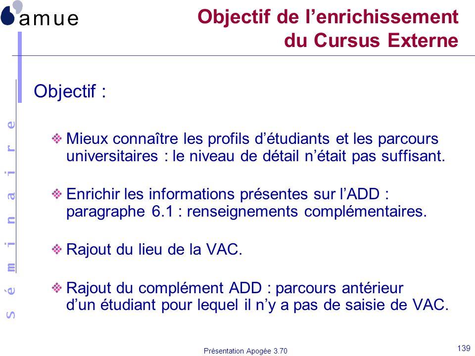 S é m i n a i r e Présentation Apogée 3.70 139 Objectif de lenrichissement du Cursus Externe Objectif : Mieux connaître les profils détudiants et les