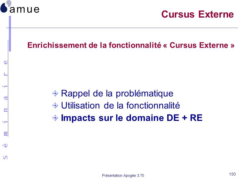 S é m i n a i r e Présentation Apogée 3.70 150 Cursus Externe Rappel de la problématique Utilisation de la fonctionnalité Impacts sur le domaine DE +