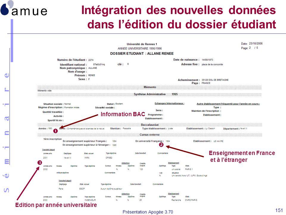 S é m i n a i r e Présentation Apogée 3.70 151 Intégration des nouvelles données dans lédition du dossier étudiant Information BAC Enseignement en Fra