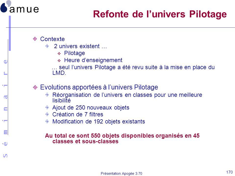 S é m i n a i r e Présentation Apogée 3.70 170 Refonte de lunivers Pilotage Contexte 2 univers existent … Pilotage Heure denseignement … seul lunivers